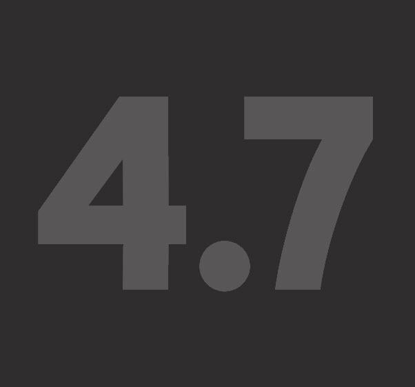 4.7 CSAT